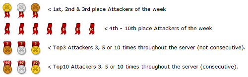 best attackers.png