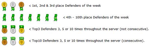 best defenders.png