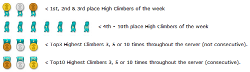 highest climbers.png