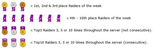 best raiders.png